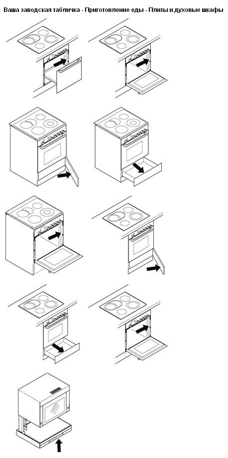 Плиты и духовки